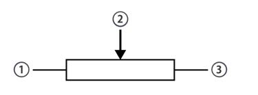 可變電阻器的原理